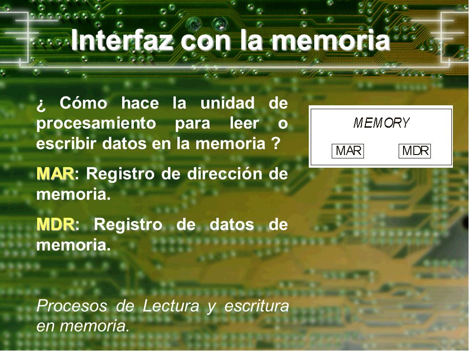 Interfaz con la memoria