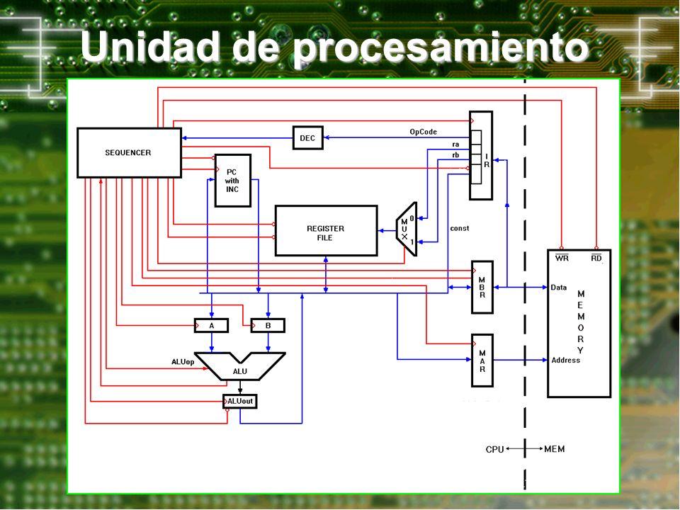Unidad de procesamiento (suite)