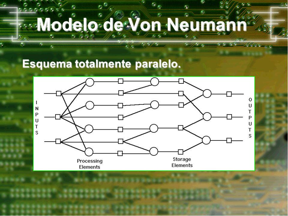 Modelo de Von Neumann Esquema totalmente paralelo.