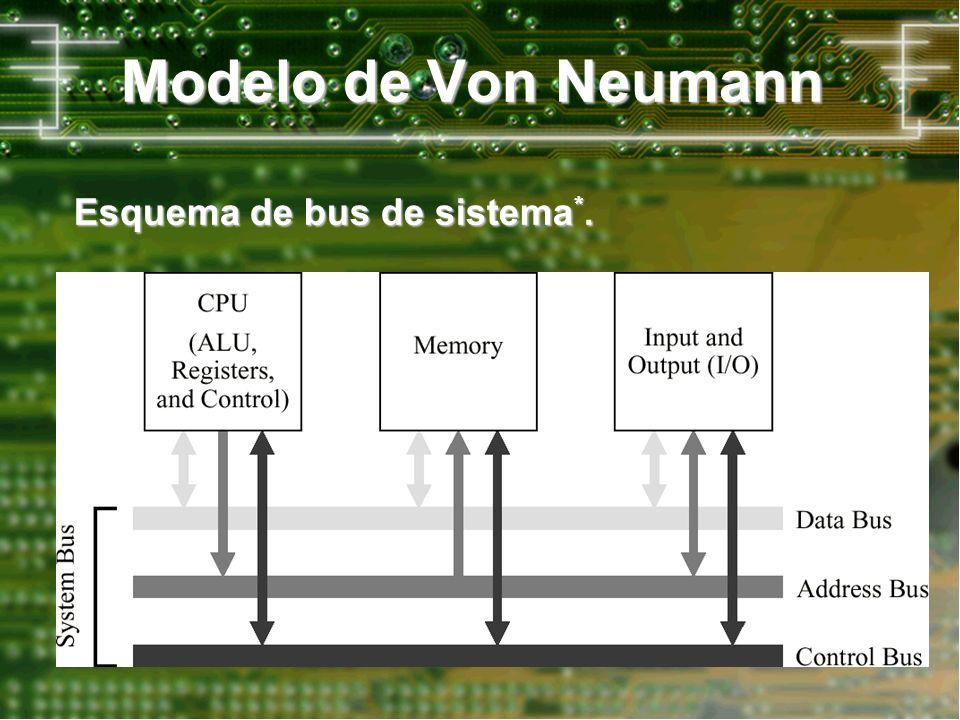 Modelo de Von Neumann Esquema de bus de sistema*.