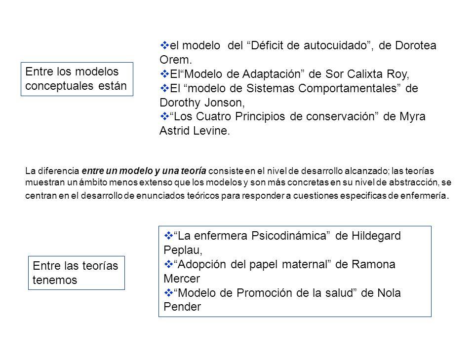 el modelo del Déficit de autocuidado , de Dorotea Orem.