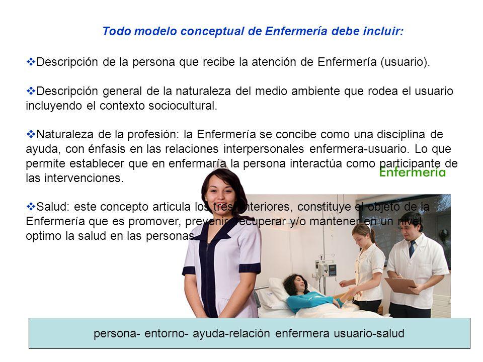 persona- entorno- ayuda-relación enfermera usuario-salud