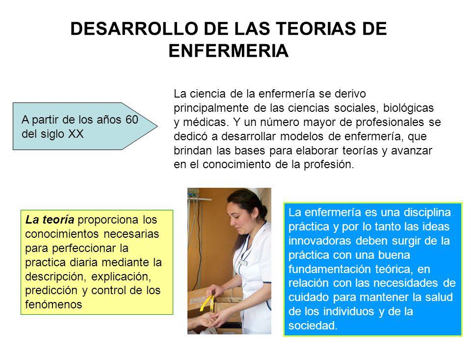 DESARROLLO DE LAS TEORIAS DE ENFERMERIA