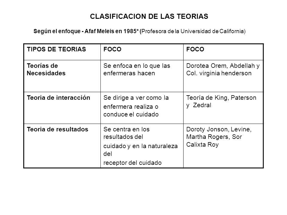 CLASIFICACION DE LAS TEORIAS
