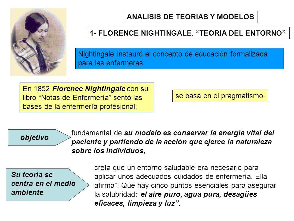 ANALISIS DE TEORIAS Y MODELOS