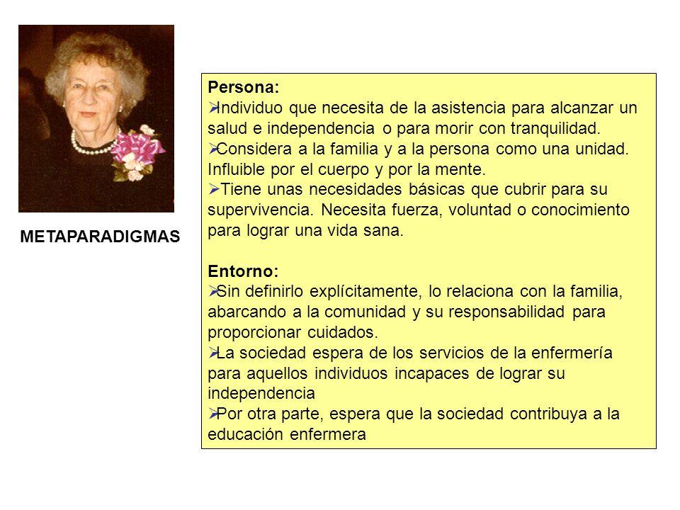 Persona: Individuo que necesita de la asistencia para alcanzar un salud e independencia o para morir con tranquilidad.