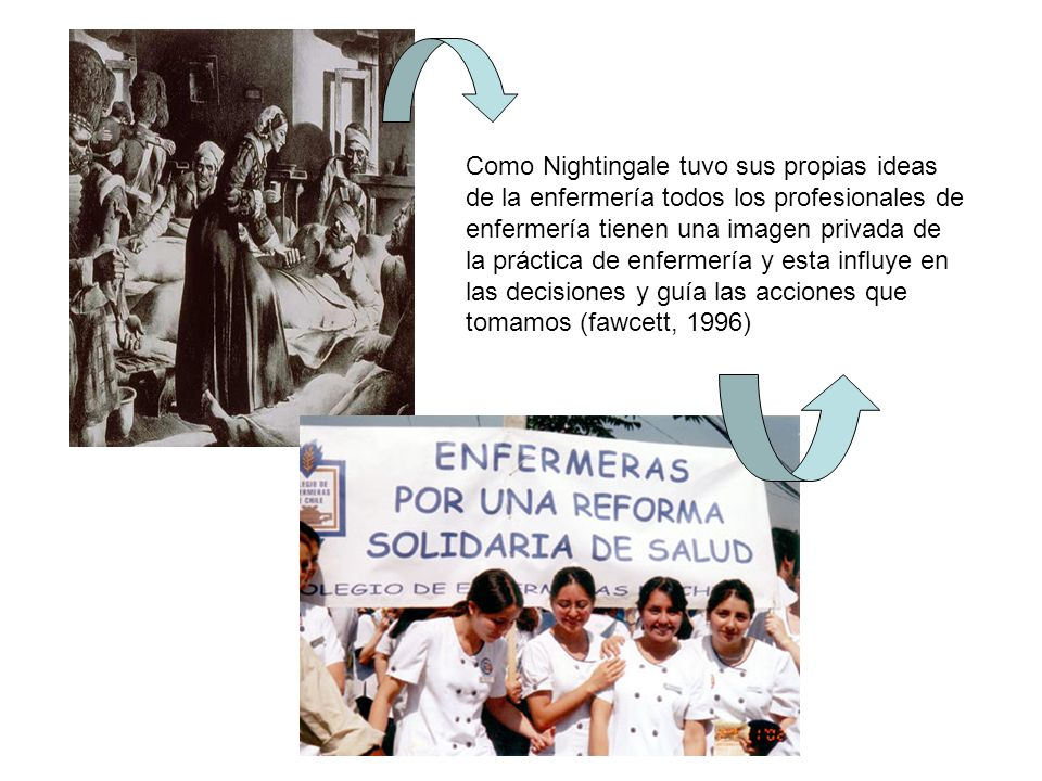 Como Nightingale tuvo sus propias ideas de la enfermería todos los profesionales de enfermería tienen una imagen privada de la práctica de enfermería y esta influye en las decisiones y guía las acciones que tomamos (fawcett, 1996)
