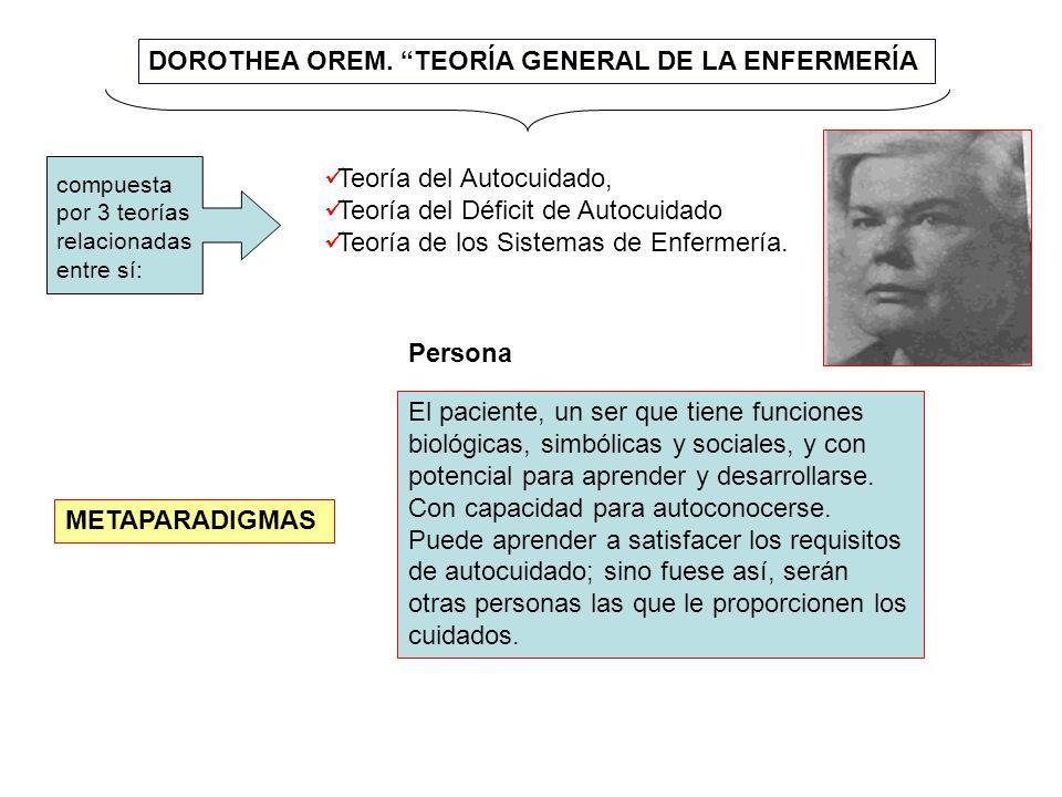 DOROTHEA OREM. TEORÍA GENERAL DE LA ENFERMERÍA