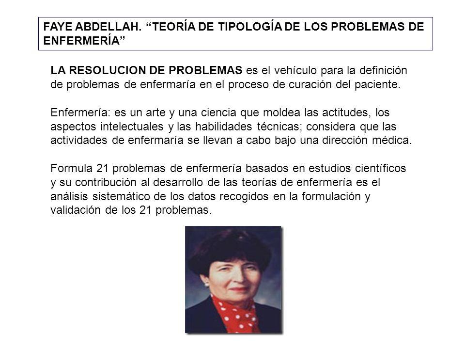 FAYE ABDELLAH. TEORÍA DE TIPOLOGÍA DE LOS PROBLEMAS DE