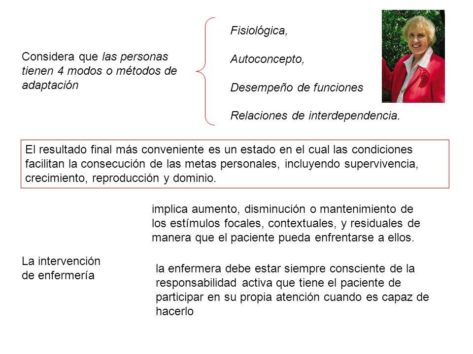 Fisiológica, Autoconcepto, Desempeño de funciones. Relaciones de interdependencia.