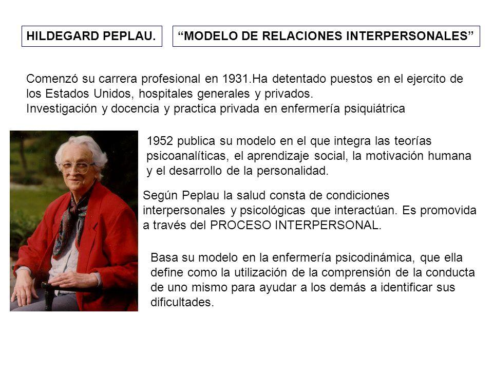 HILDEGARD PEPLAU. MODELO DE RELACIONES INTERPERSONALES