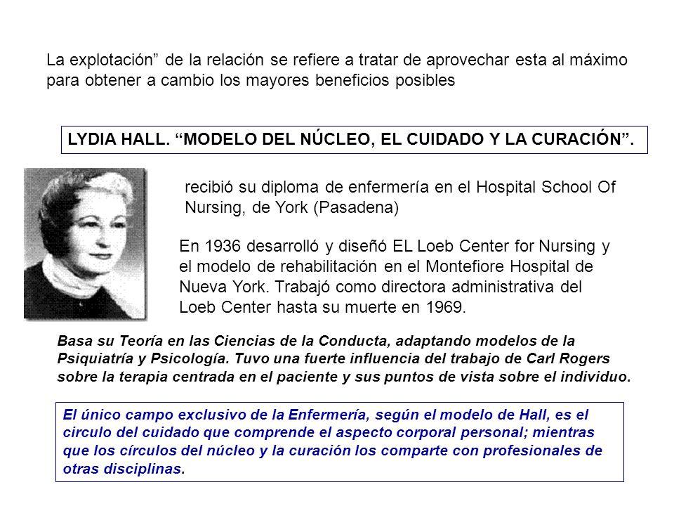 LYDIA HALL. MODELO DEL NÚCLEO, EL CUIDADO Y LA CURACIÓN .