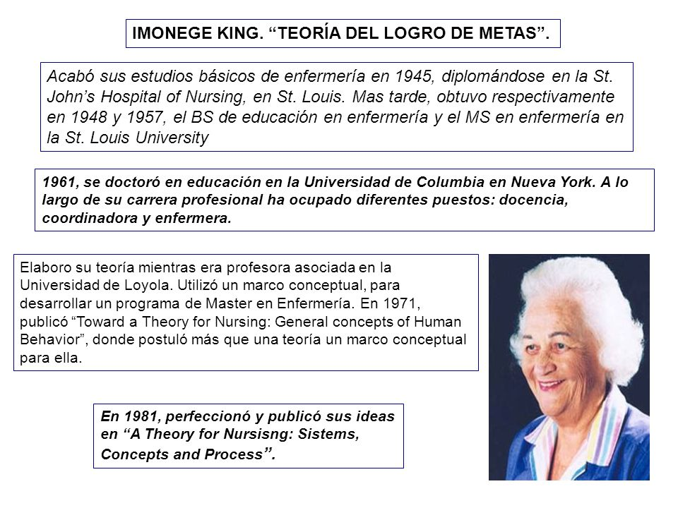 IMONEGE KING. TEORÍA DEL LOGRO DE METAS .