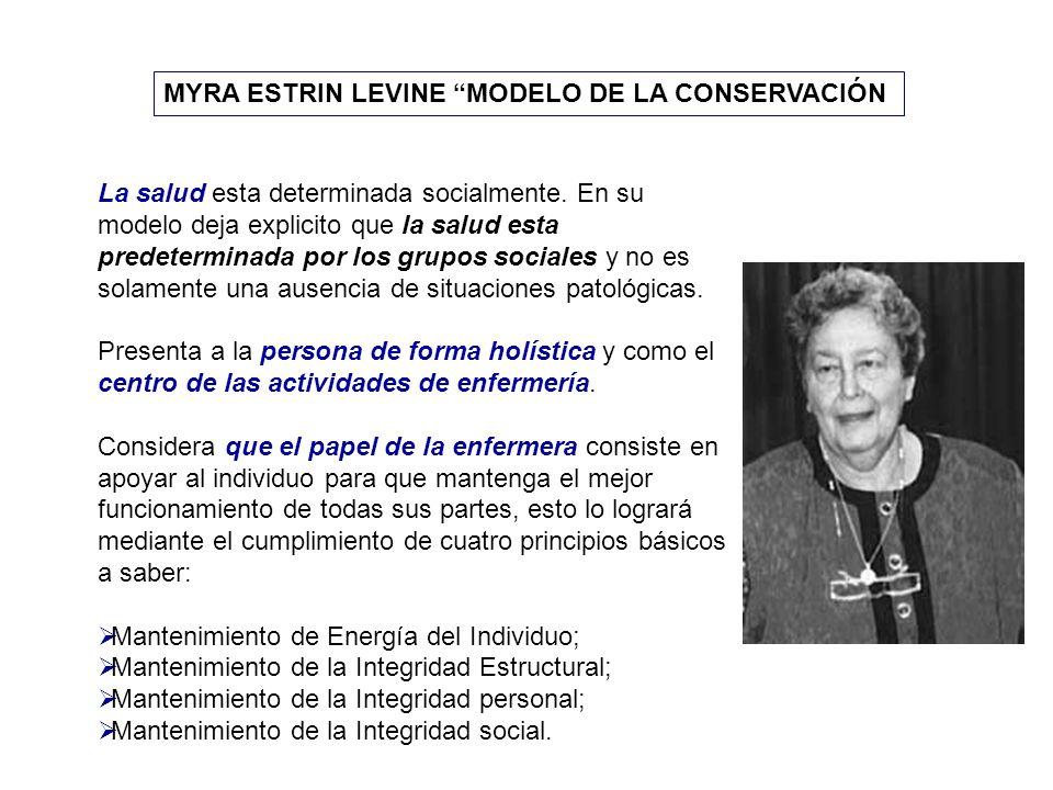 MYRA ESTRIN LEVINE MODELO DE LA CONSERVACIÓN