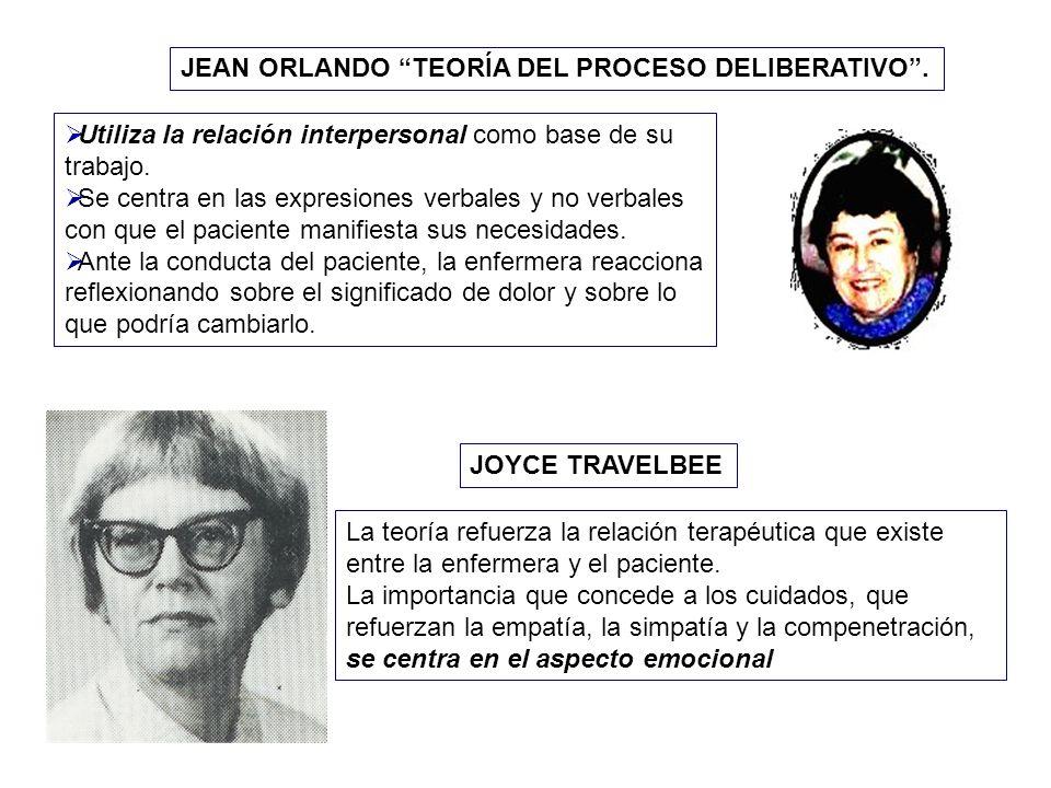 JEAN ORLANDO TEORÍA DEL PROCESO DELIBERATIVO .