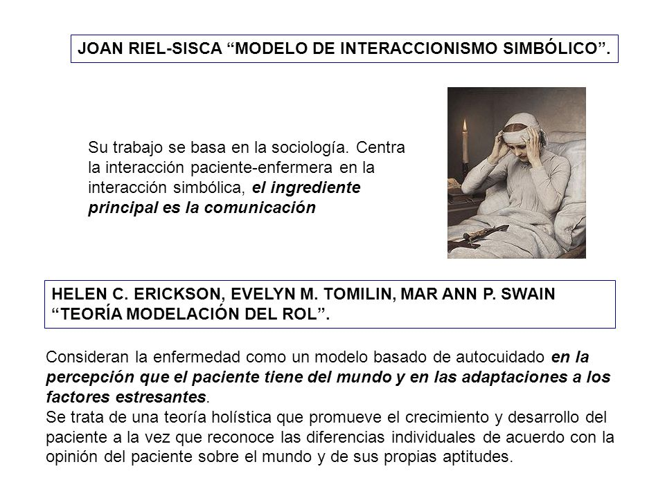 JOAN RIEL-SISCA MODELO DE INTERACCIONISMO SIMBÓLICO .