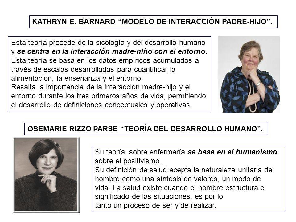 KATHRYN E. BARNARD MODELO DE INTERACCIÓN PADRE-HIJO .
