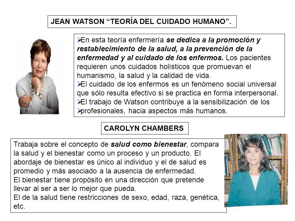 JEAN WATSON TEORÍA DEL CUIDADO HUMANO .
