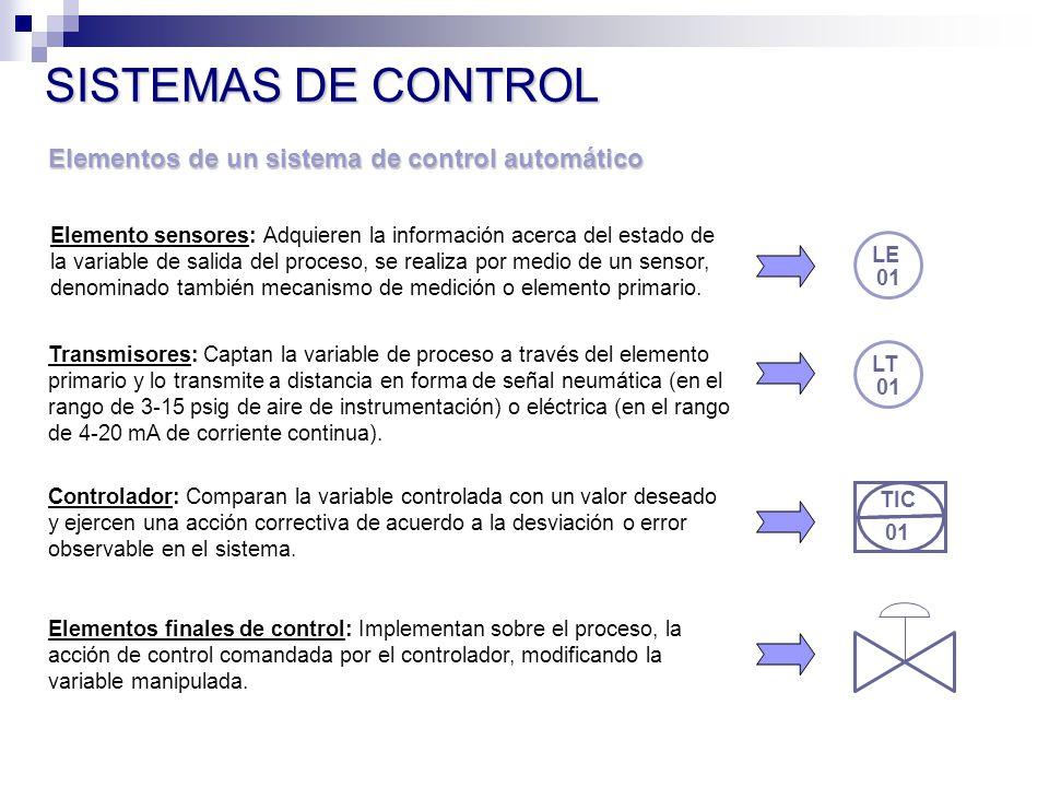 SISTEMAS DE CONTROL Elementos de un sistema de control automático