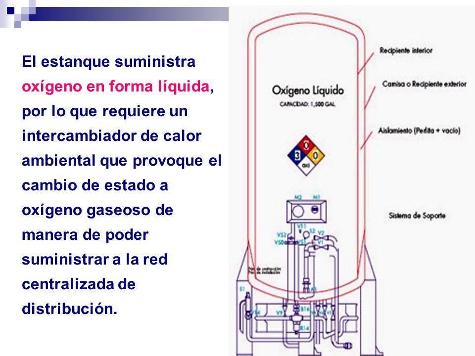 Gases y otras sustancias peligrosas ppt descargar for Estanque oxigeno