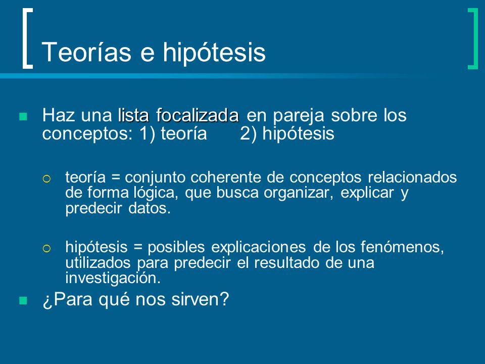 Teorías e hipótesis Haz una lista focalizada en pareja sobre los conceptos: 1) teoría 2) hipótesis.