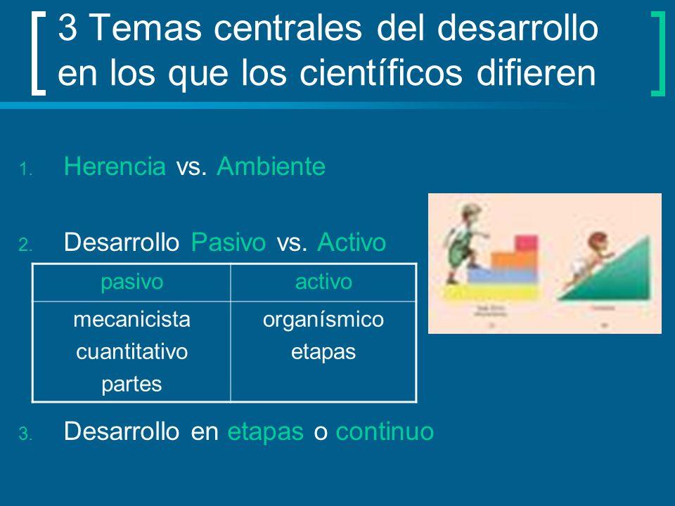 3 Temas centrales del desarrollo en los que los científicos difieren