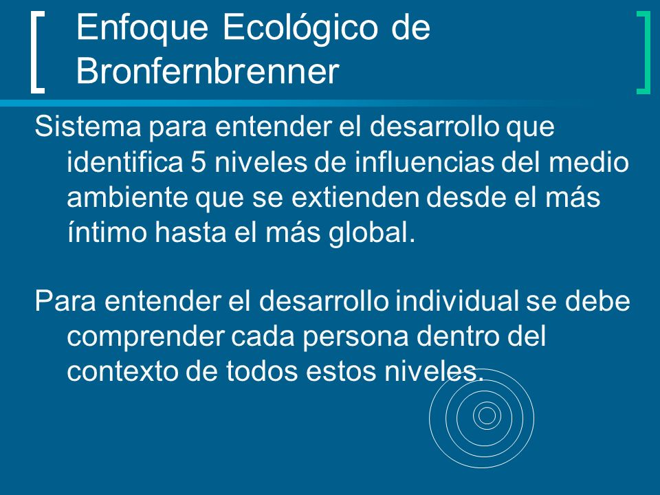 Enfoque Ecológico de Bronfernbrenner