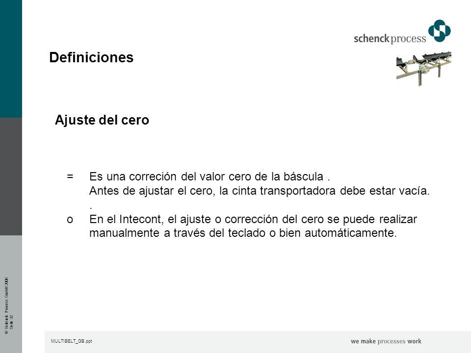 schenck intecont plus manual pdf