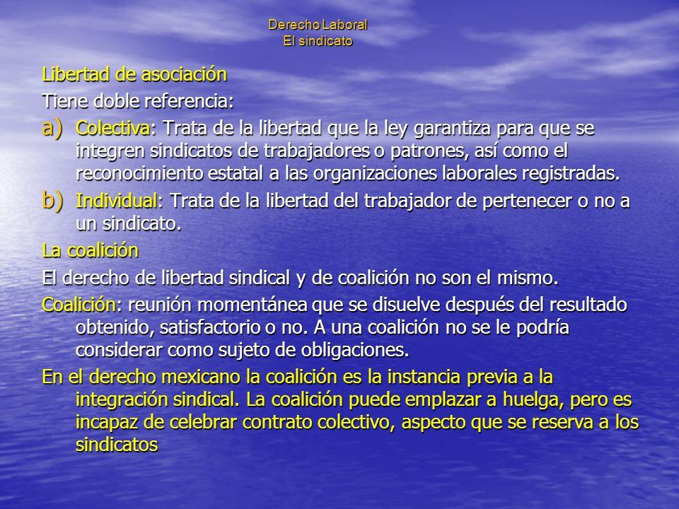 Derecho Laboral El sindicato