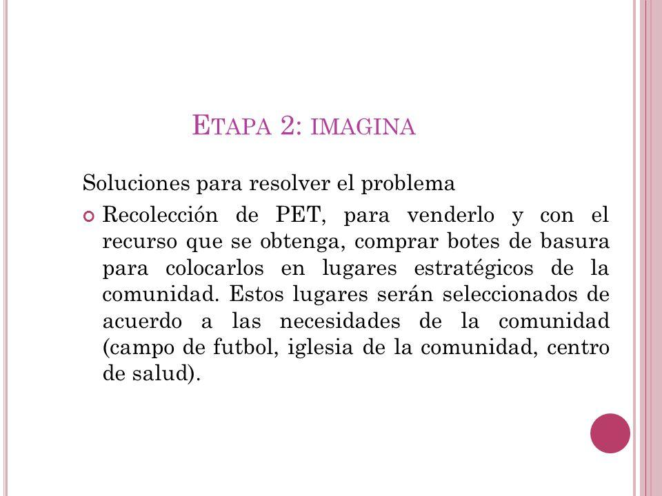 Etapa 2: imagina Soluciones para resolver el problema