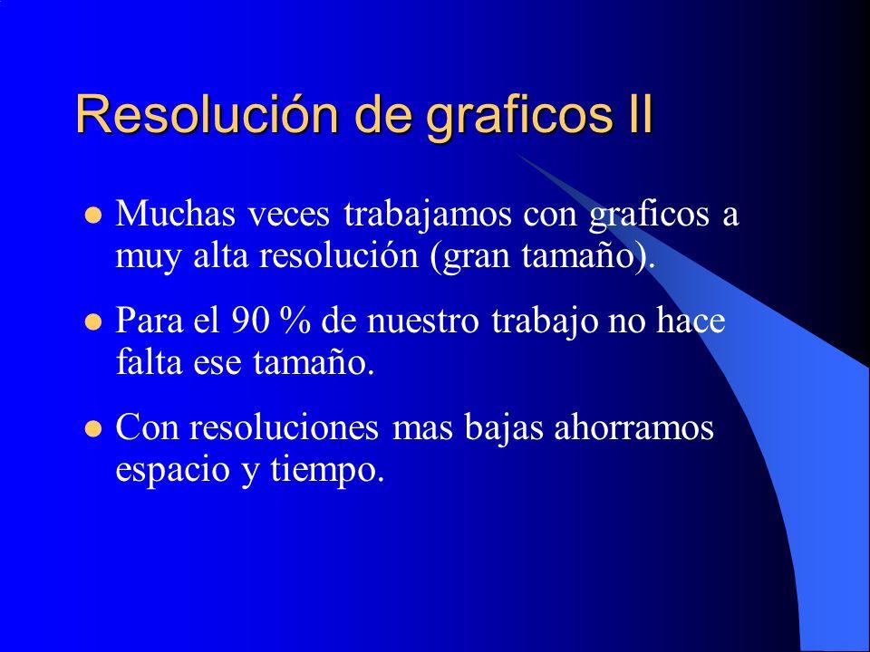 Resolución de graficos II