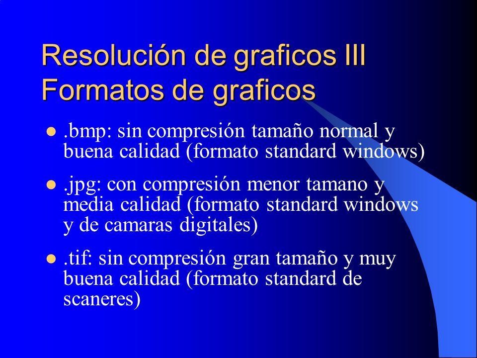 Resolución de graficos III Formatos de graficos