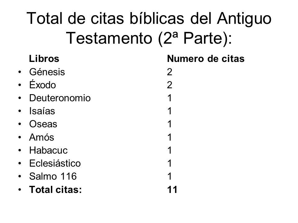 Total de citas bíblicas del Antiguo Testamento (2ª Parte):