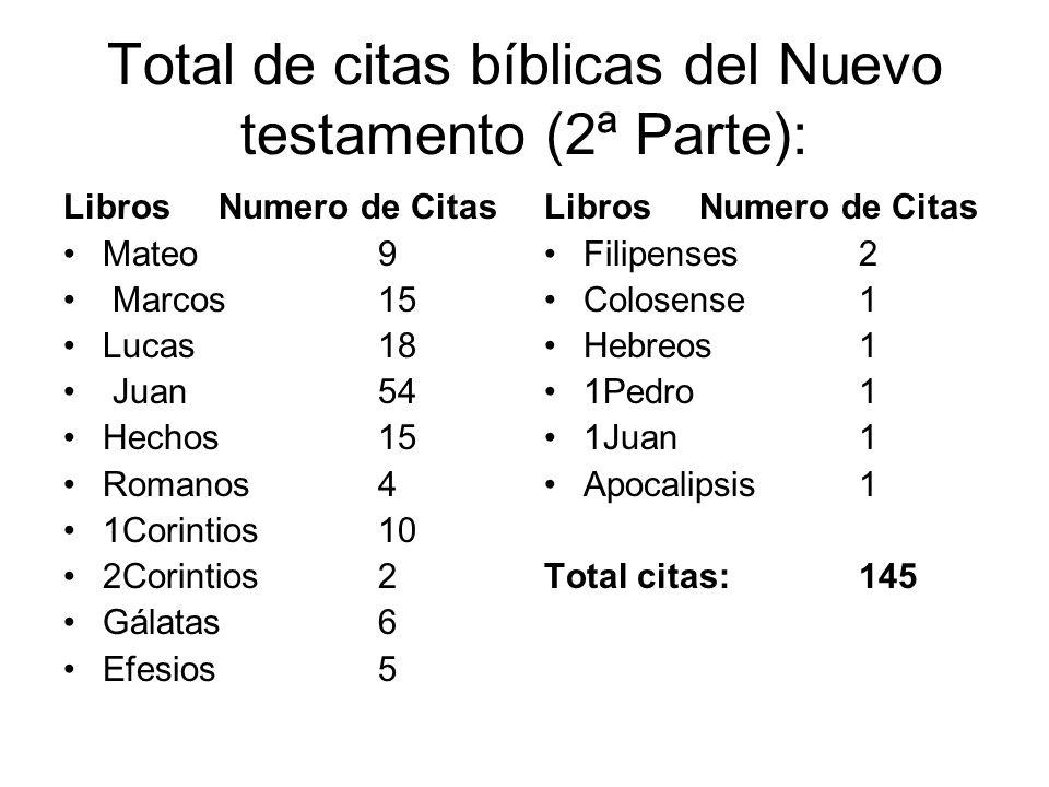 Total de citas bíblicas del Nuevo testamento (2ª Parte):