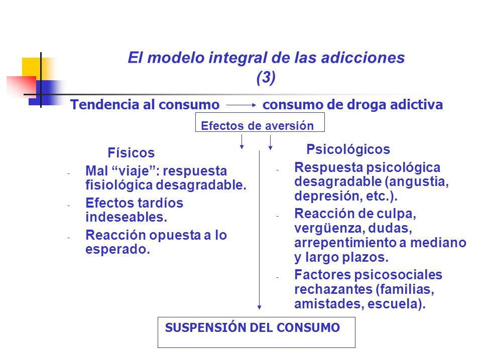 El modelo integral de las adicciones (3)