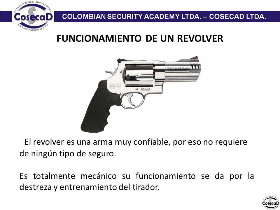 FUNCIONAMIENTO DE UN REVOLVER