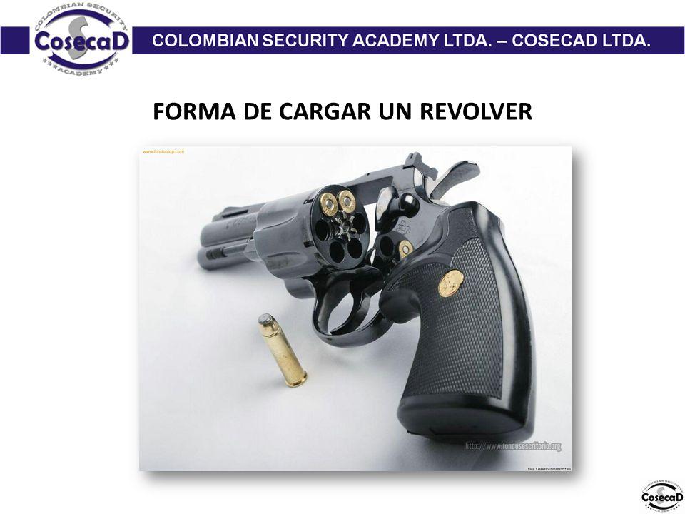 FORMA DE CARGAR UN REVOLVER