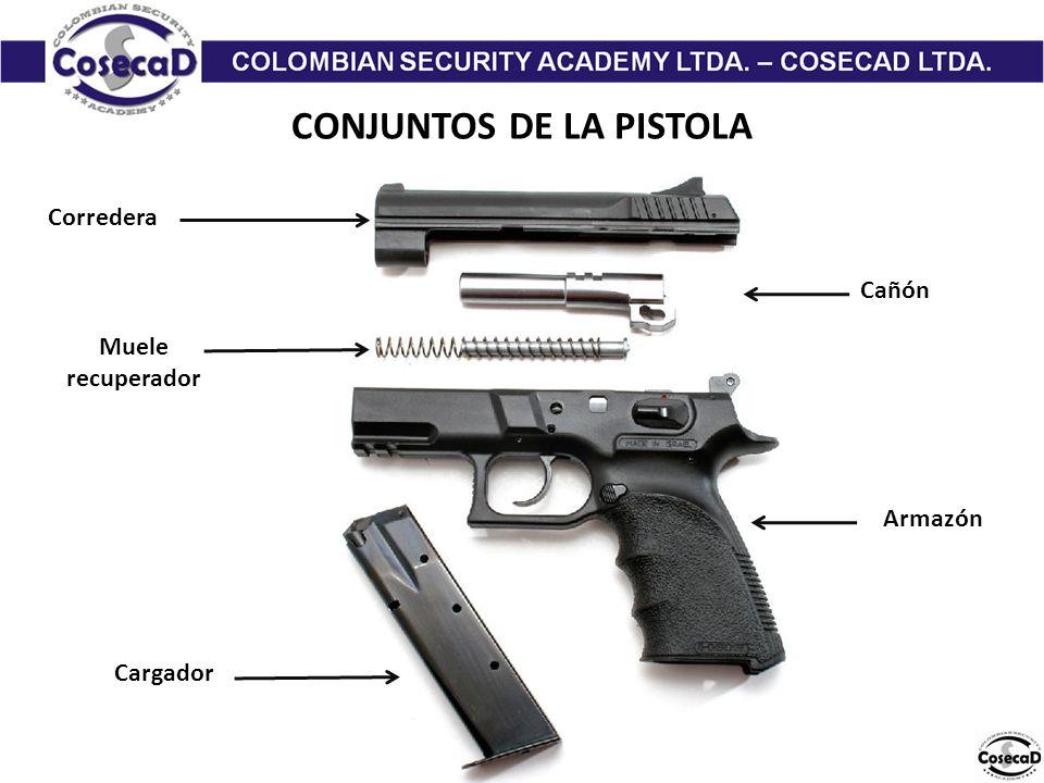 CONJUNTOS DE LA PISTOLA