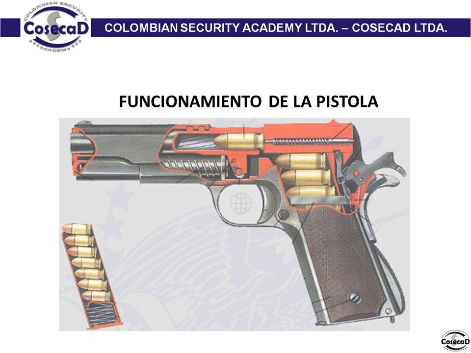 FUNCIONAMIENTO DE LA PISTOLA