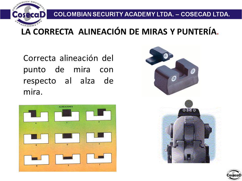 LA CORRECTA ALINEACIÓN DE MIRAS Y PUNTERÍA.