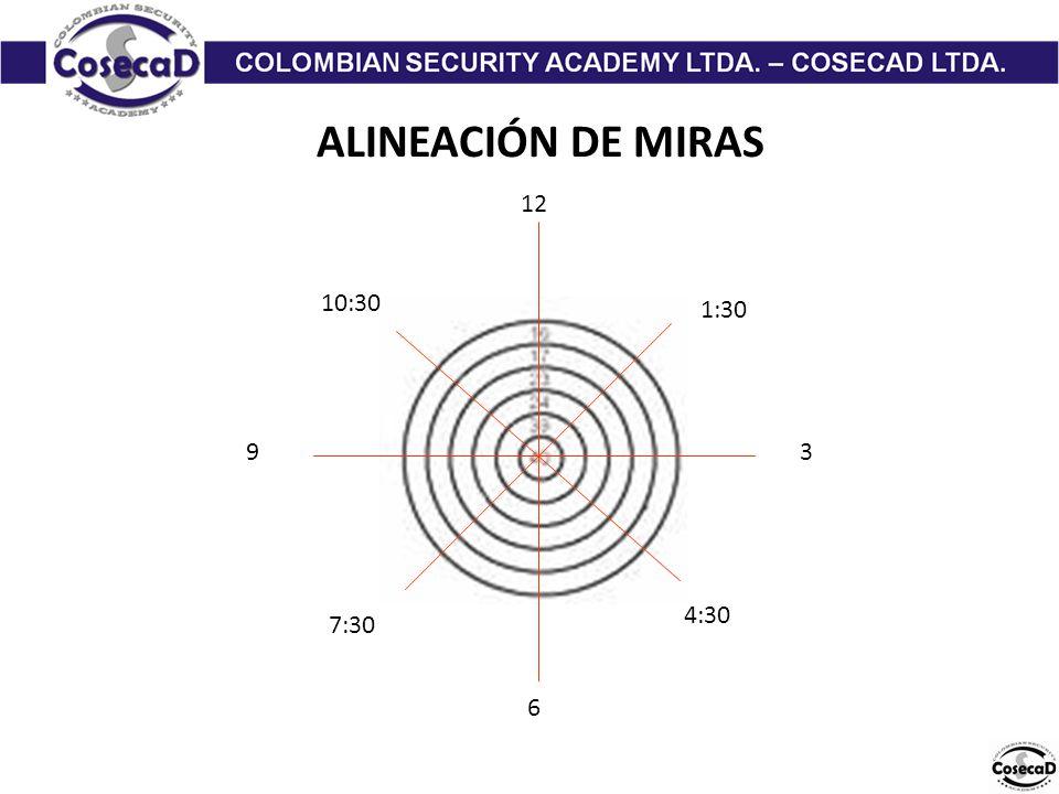 ALINEACIÓN DE MIRAS 12 10:30 1:30 9 3 4:30 7:30 6