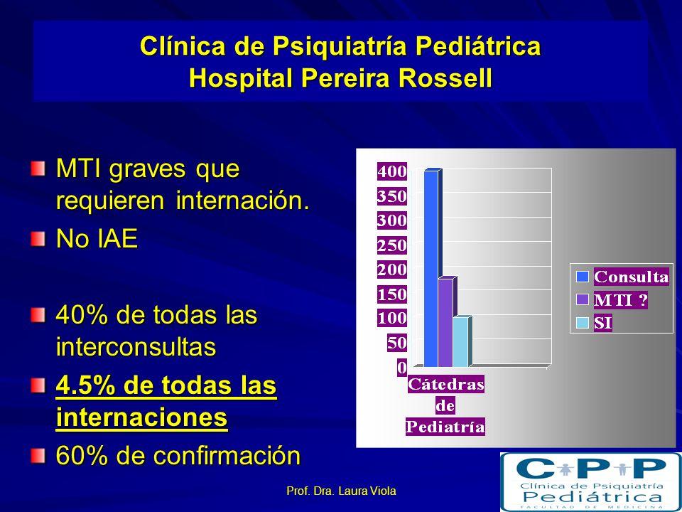 Clínica de Psiquiatría Pediátrica Hospital Pereira Rossell