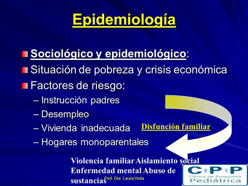Epidemiología Sociológico y epidemiológico:
