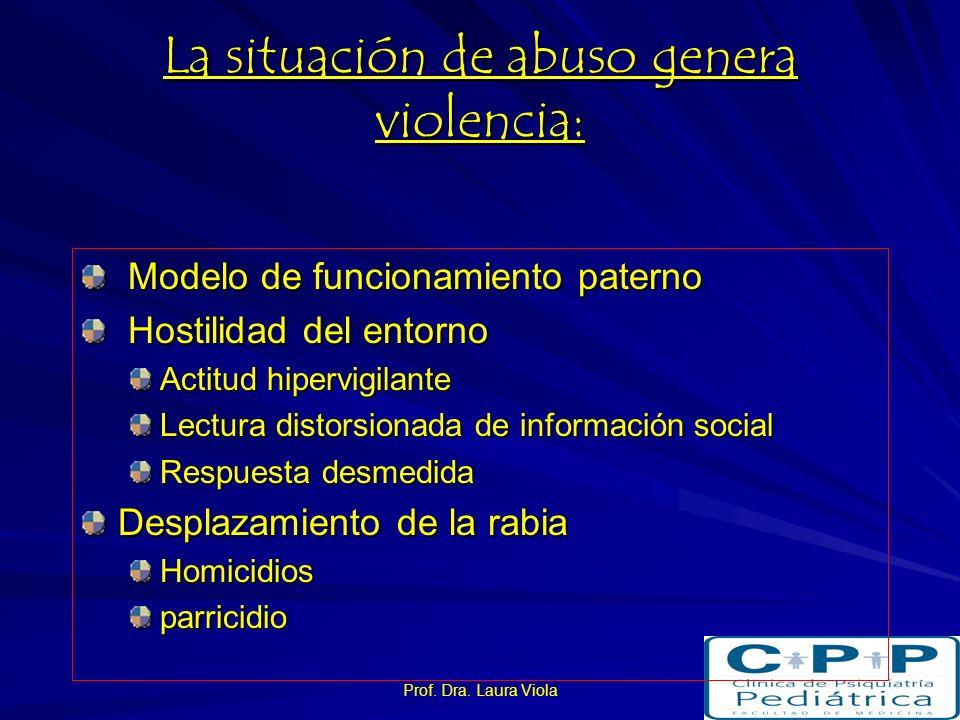 La situación de abuso genera violencia: