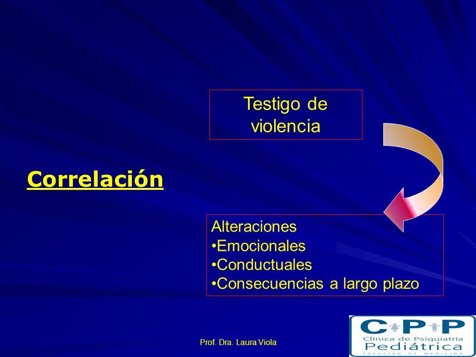 Correlación Testigo de violencia Alteraciones Emocionales Conductuales