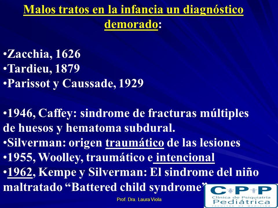 Malos tratos en la infancia un diagnóstico demorado: