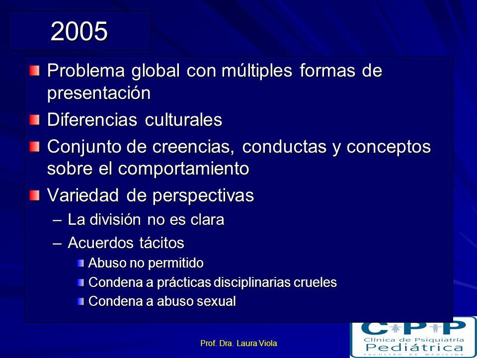 2005 Problema global con múltiples formas de presentación