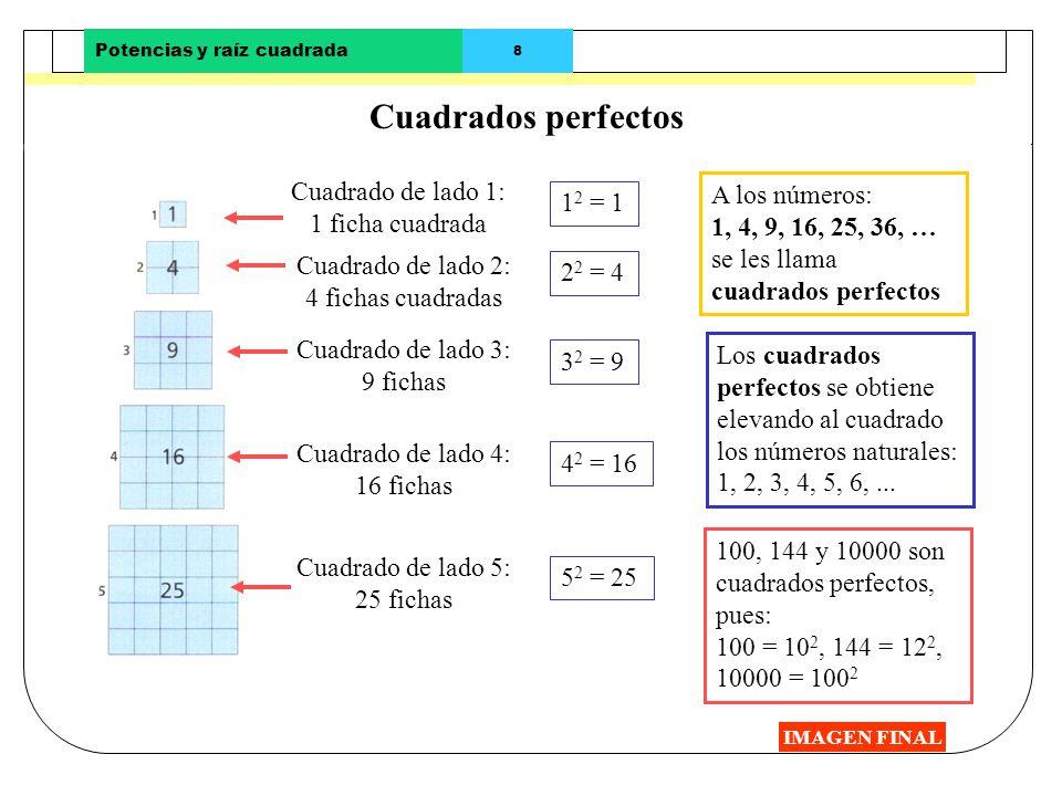 Cuadrados perfectos Cuadrado de lado 1: 1 ficha cuadrada