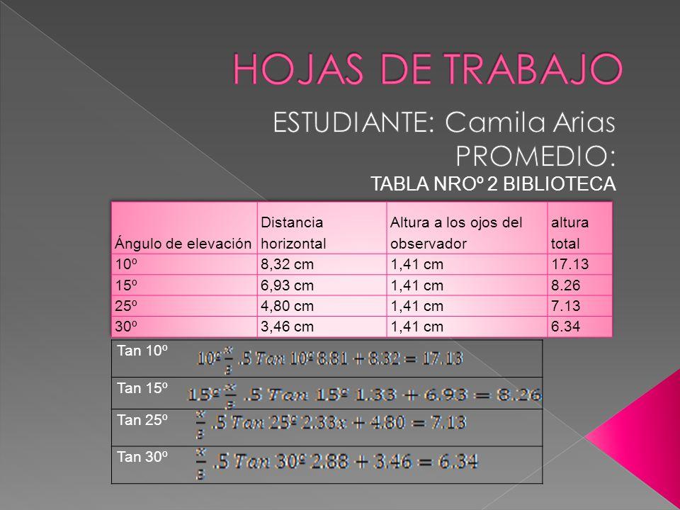 ESTUDIANTE: Camila Arias PROMEDIO: TABLA NROº 2 BIBLIOTECA