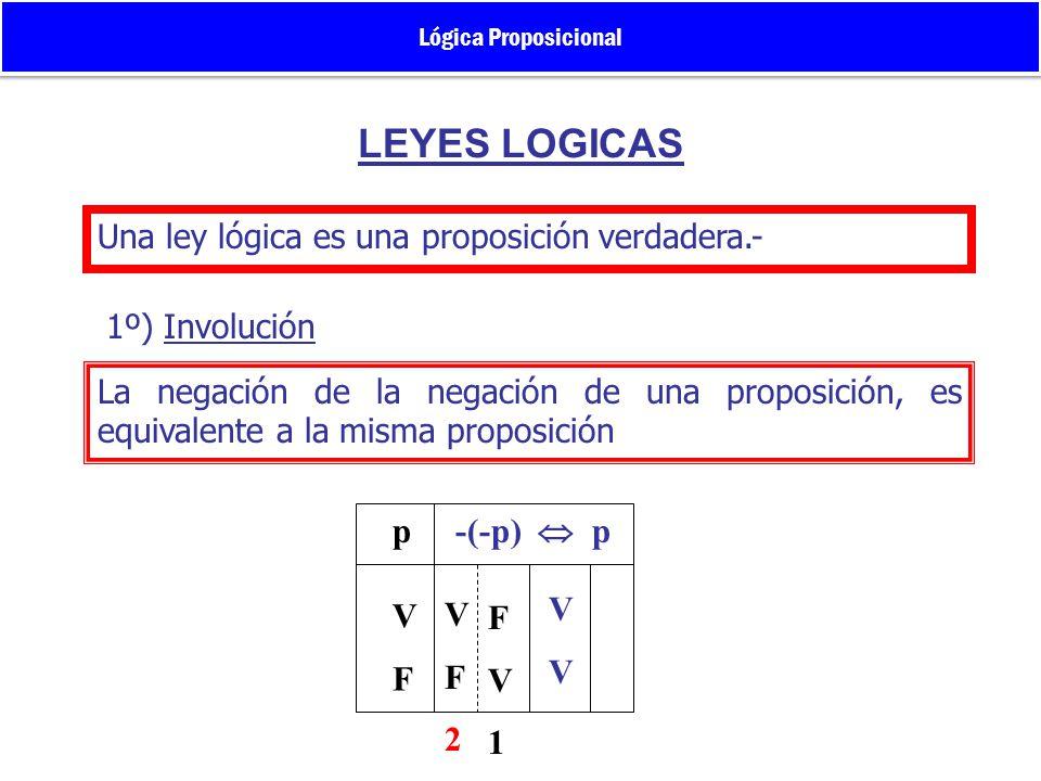 LEYES LOGICAS p -(-p)  p V V V F F F V 2 1